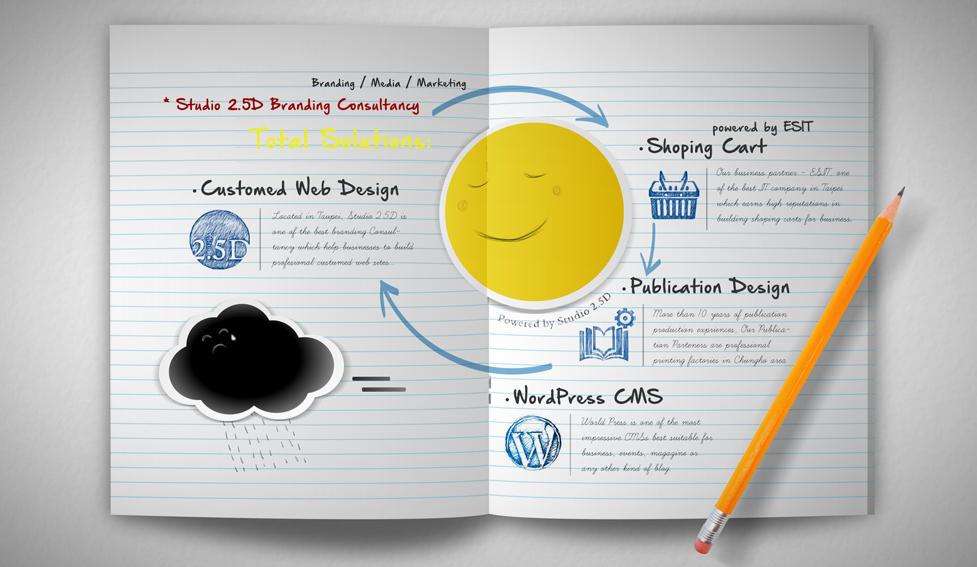 筆記簿,鉛筆,網頁設計公司,品牌顧問,品牌行銷,推薦