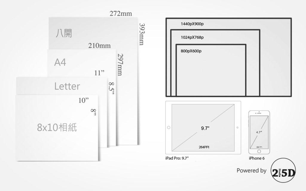 尺寸,纸材,荧幕,网页设计,品牌顾问,推荐,色彩学,印刷,数位,CMYK,RGB,Color