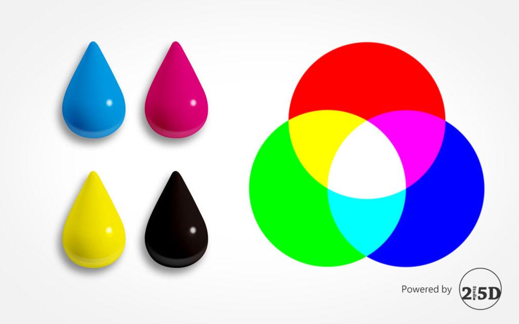 网页设计,品牌顾问,推荐,色彩学,印刷,数位,CMYK,RGB,Color